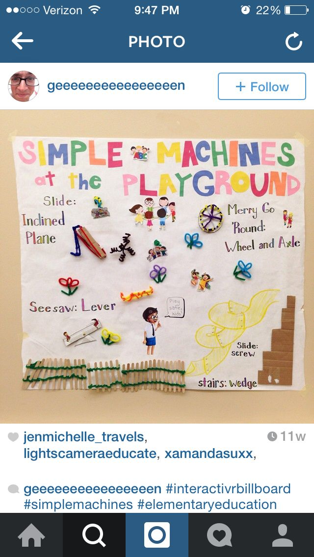 Simple Machines On The Playground Found On Instagram With