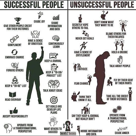 'Best Entrepreneur Quotes - Successful People Versus Unsuccessful People' Poster by pinkycherry