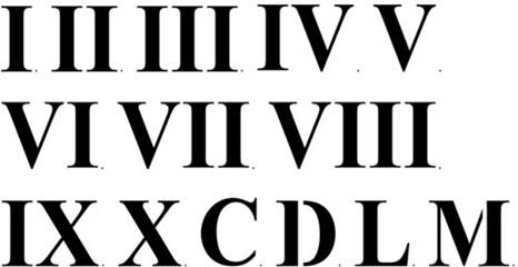 graphic regarding Roman Numeral Stencils Printable titled 4 Inch Roman Numeral Wall Stencil Stencil Roman