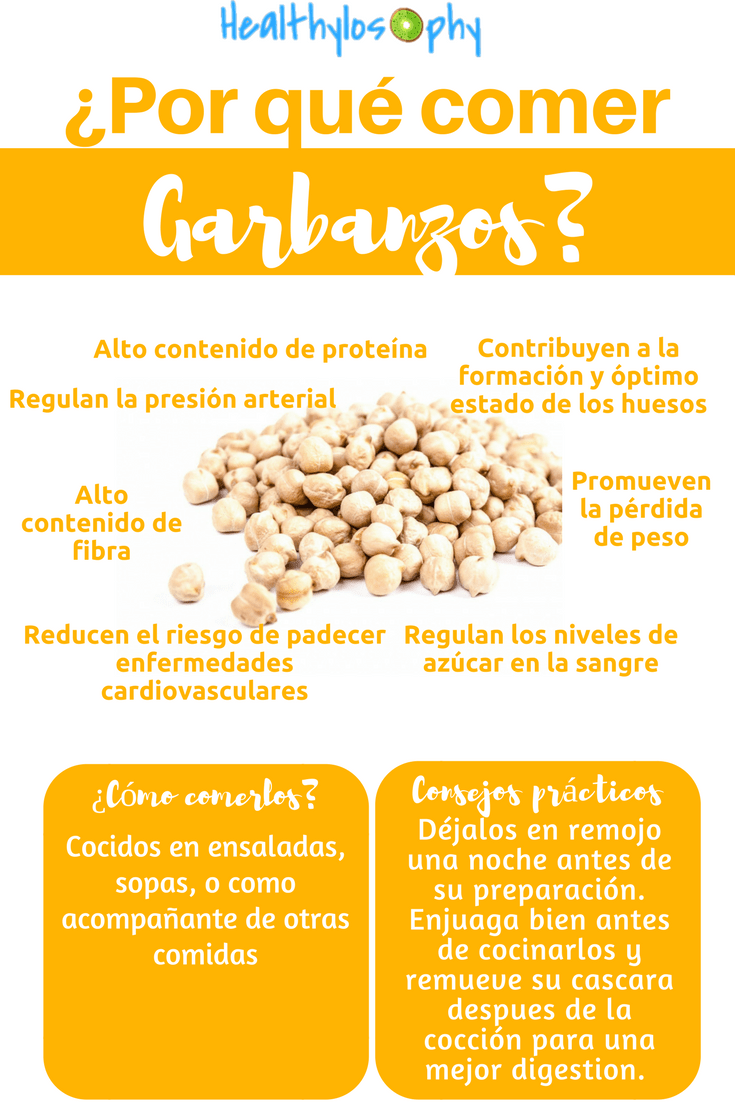 Descubre Los Beneficios De Comer Garbanzos Beneficios De Alimentos Frutas Y Verduras Beneficios Garbanzos Beneficios