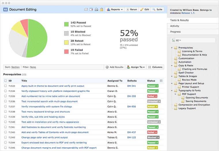 Test Case Management  Test Management Software Tool  Testrail