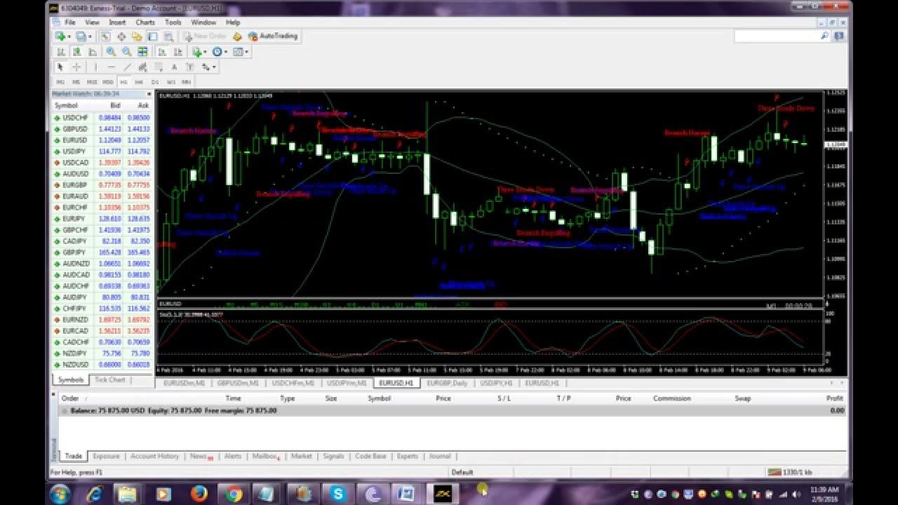 Best Forex Trading Signals Feb 9 2016 Predictions Daily Forex