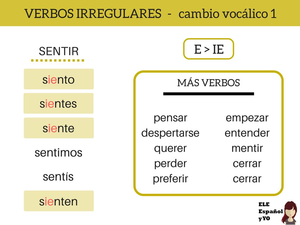 Presente De Indicativo Verbos Irregulares Con Ejercicio