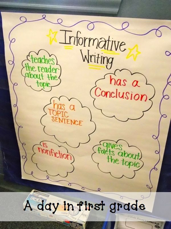 Anchor chart also  informational writing second grade rh pinterest