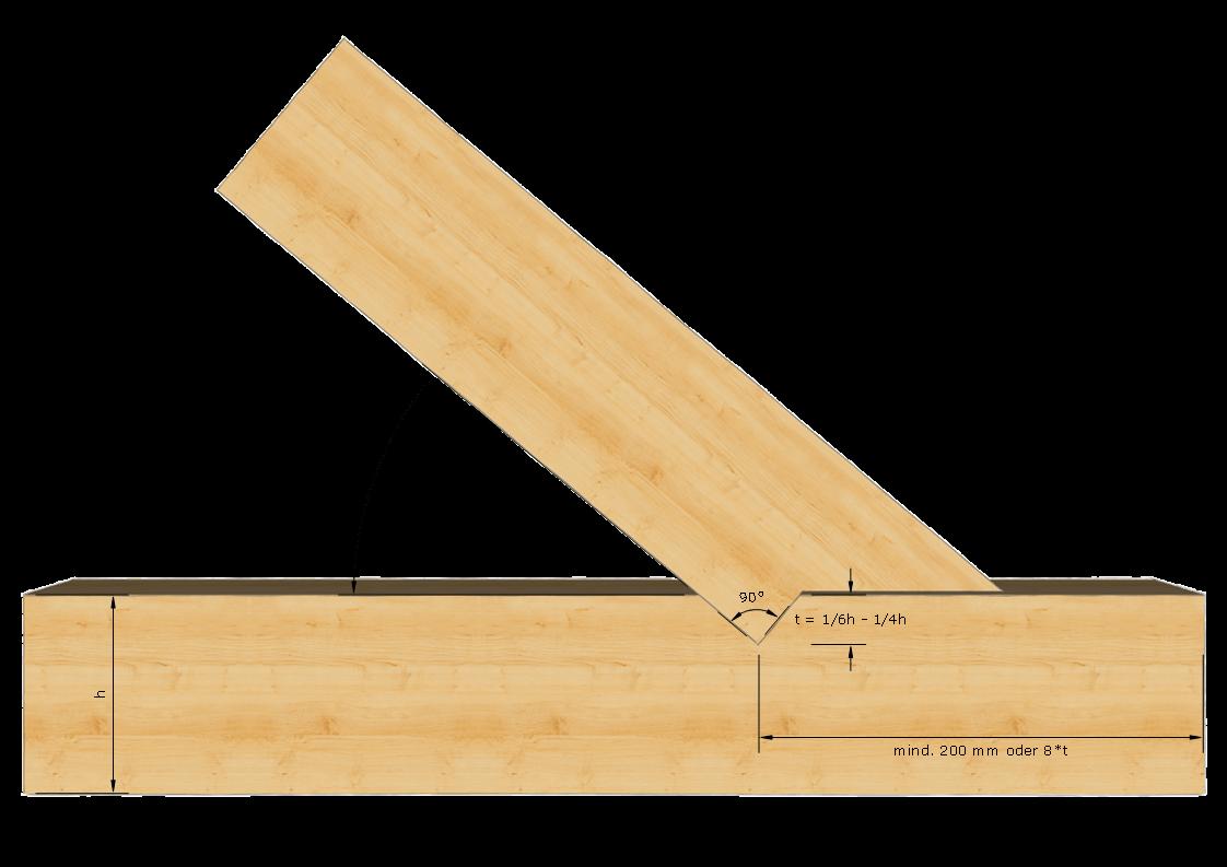 Fersenversatz holzverbindungen pinterest for Holzverbindungen fachwerk