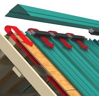 Pin On Building Tips
