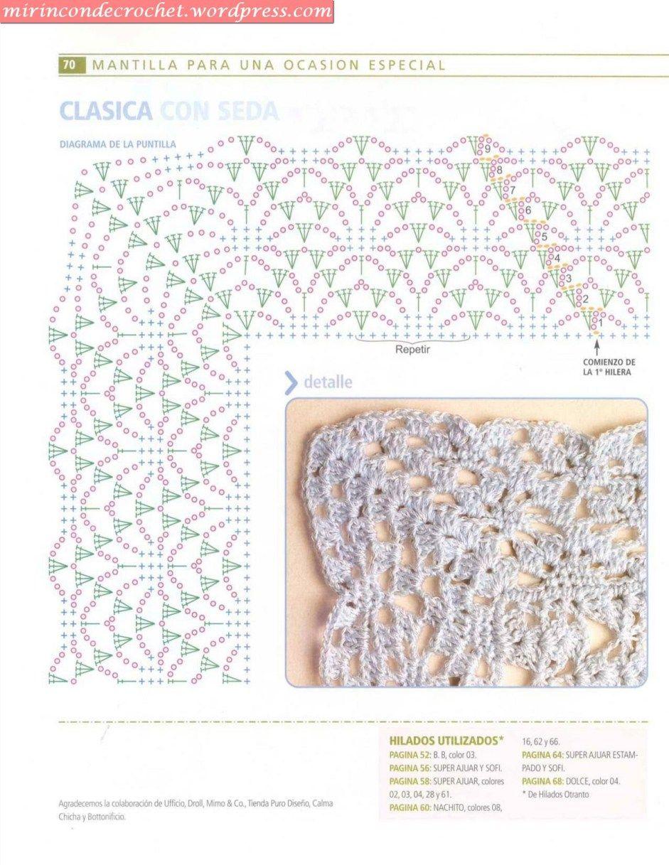 El gran libro del tejido crochet Bebes_21   MANTITAS   Pinterest ...
