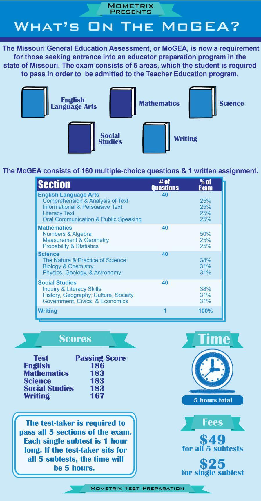 Mogea Exam Overview Teacher Certification Pinterest Test Prep