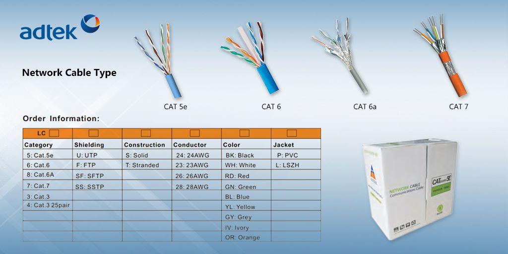 Network Cable Network Cable Networking Patch Panel