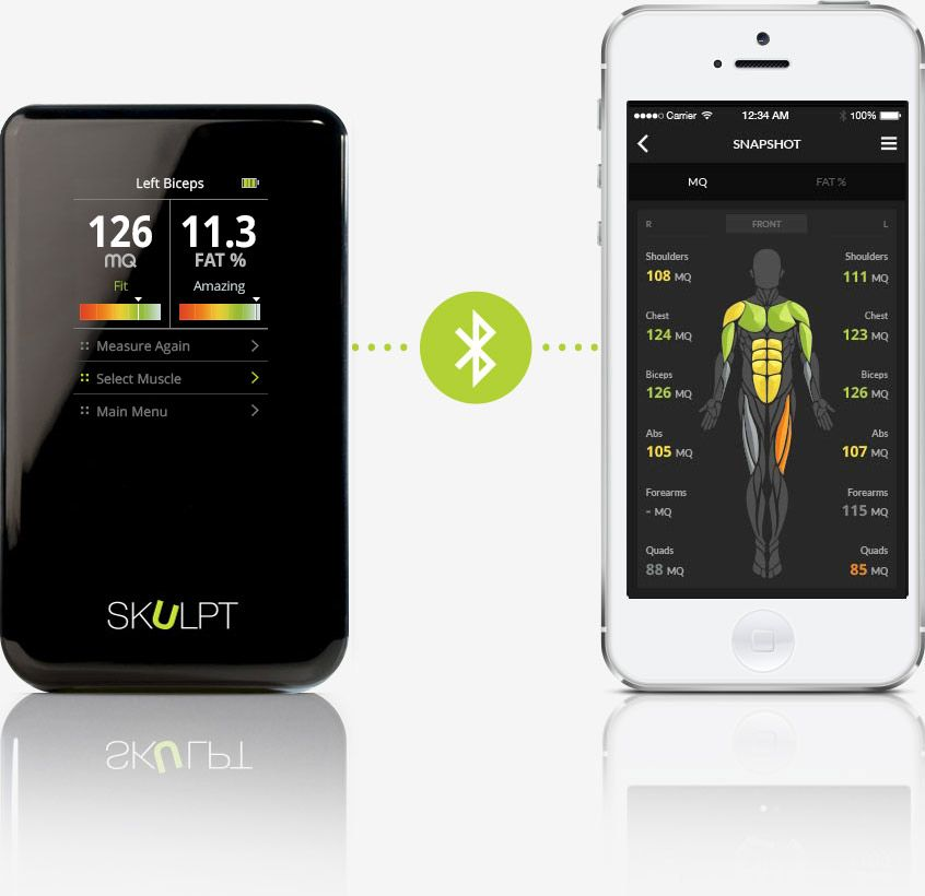 Skulpt Measure Body Fat Percentage And Muscle Quality