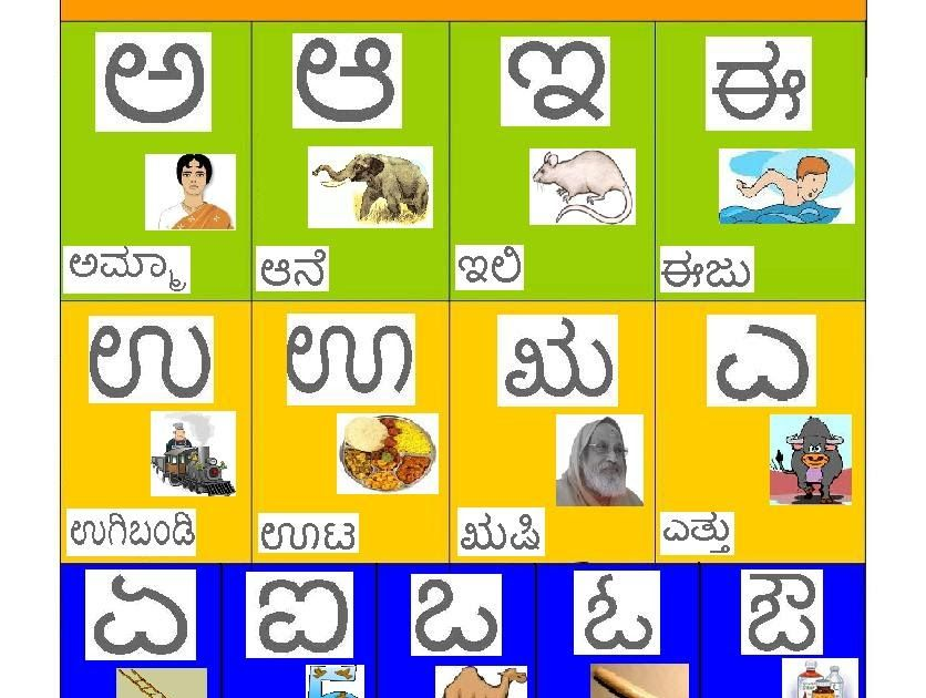 As A Continuation From My Previous Post I Am Sharing A Wall Chart For Kannada Vo Alphabet Pictures Color Worksheets For Preschool Animal Activities For Kids