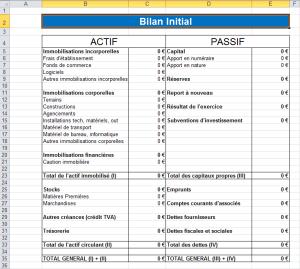 Calendrier Rupture Conventionnelle Excel.Modele Vierge De Dossier Financier Dossier Financier