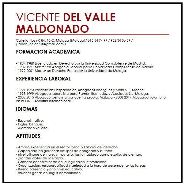 Modelos De Curriculum Vitae, Currículum Vitae