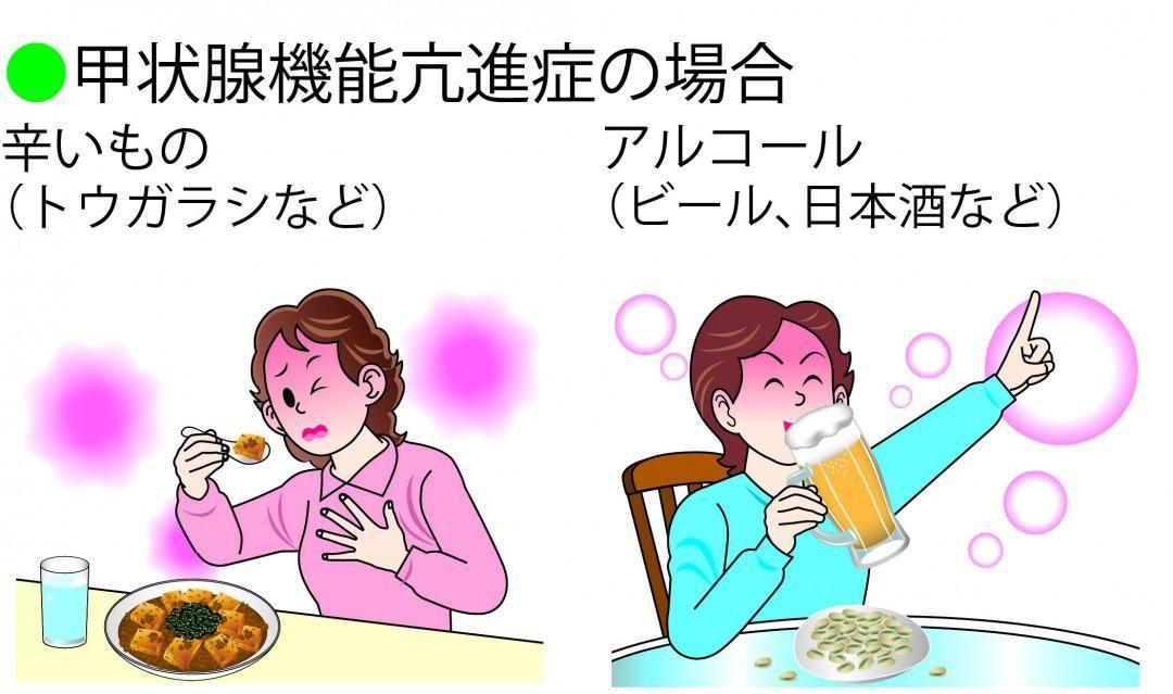 ダイエット 橋本 病