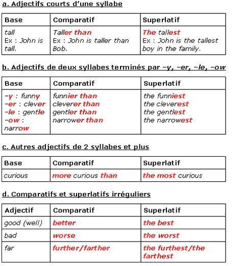 cours d39anglais gratuits en pdf anglaispdfcom t