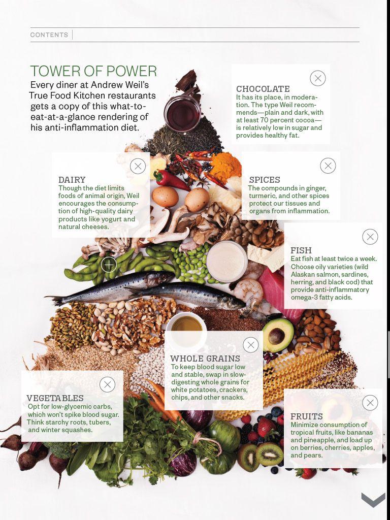 andrew weil dieta anti infiammatoria
