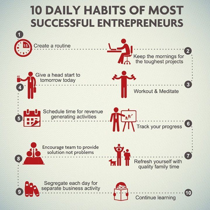 10 Daily Habits Of The Most Successful Entrepreneurs | Werk It