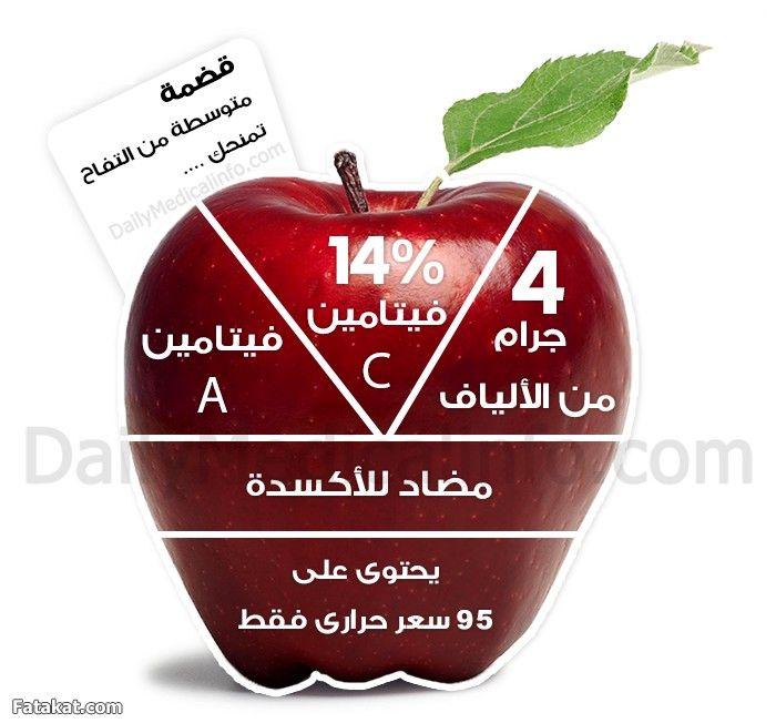 فوائد صحية بالصور التوضيحية ادخلي و شوفي و استفيدي منتدى فتكات Health Facts Food Health Fitness Nutrition Infographic Health