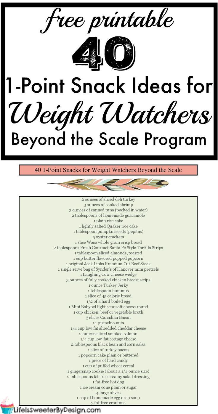 Pin on Best Weight Loss Programs