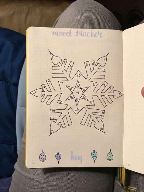 Top 10:Idéias de Mood Tracker para seu Bullet Journal