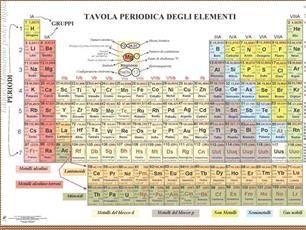 Tavola periodica degli elementi 200x140 plastificata fronte e retro antigraffio antiriflesso con - Tavola periodica degli elementi spiegazione ...