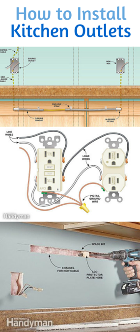 how to install electrical outlets in the kitchen: run new wiring without  wrecking walls http