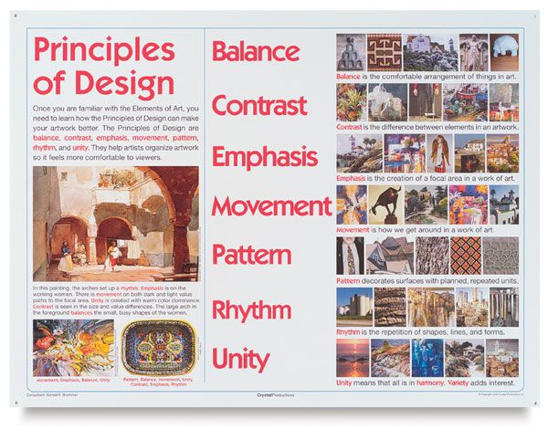Seven Principles Of Design In Art : Principles of art back to the basics therapy