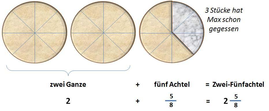malvorlagen ostern pdf umwandeln  amorphi