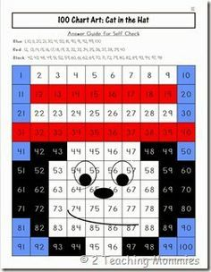 Maybe like bingo except call out color and number also pin by shelly brown on cat the hat kindergarten math dr seuss rh pinterest