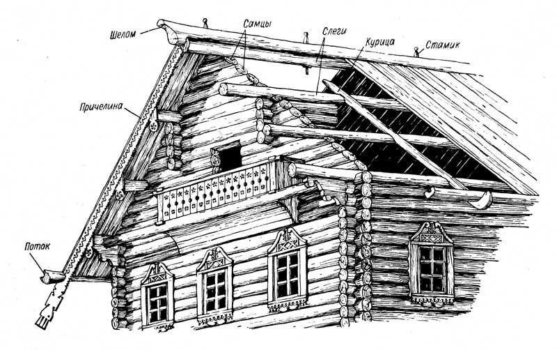 выколотки деревенский дом без гвоздей рисунок можно