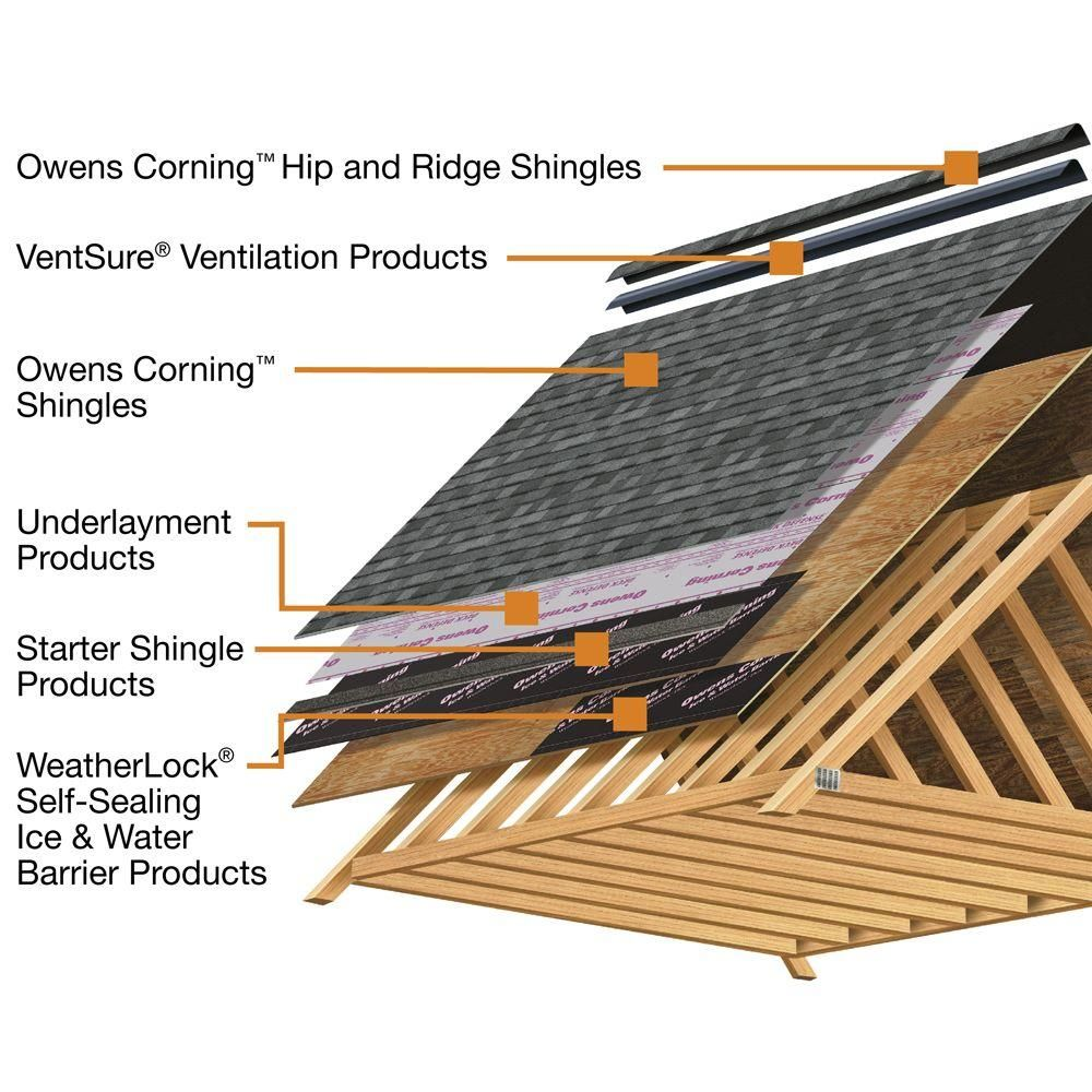 Owens Corning Proedge Algae Resistant Teak Hip And Ridge Asphalt Roofing Shingles 33 Linear Ft Per Bundle Hpa43 The Home Depot Shingling Owens Corning Shingles Roof Shingles