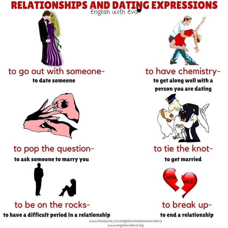 Dating expressions