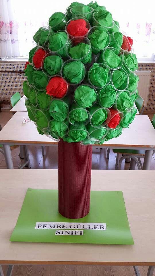 Orman Haftası Bardaklardan Ağaç Okul öncesi Sanat Preschool Art