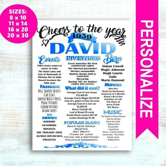 60th birthday posters, 60th birthday sign, 60 years ago, 60th birthday decoration, 60 birthday decorations | DIGITAL or PRINT & SHIP #50anniversary