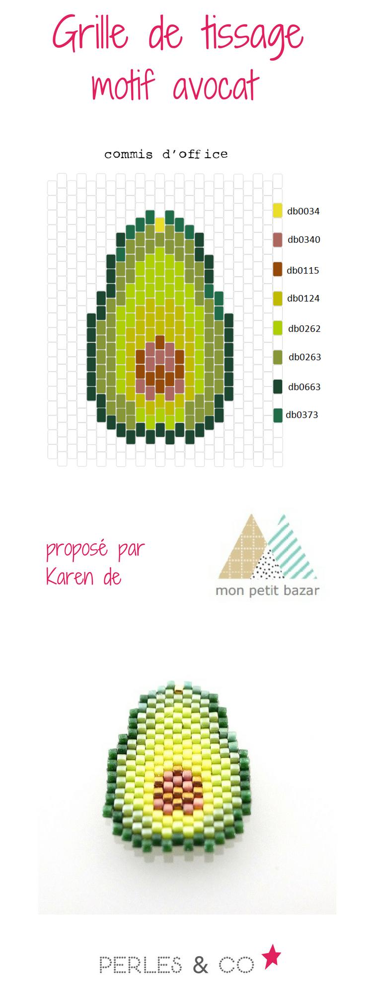 Une salade d 39 avocats a vous dit gr ce karen du blog mon petit bazar voici un diagramme - Avocat commis d office prix ...