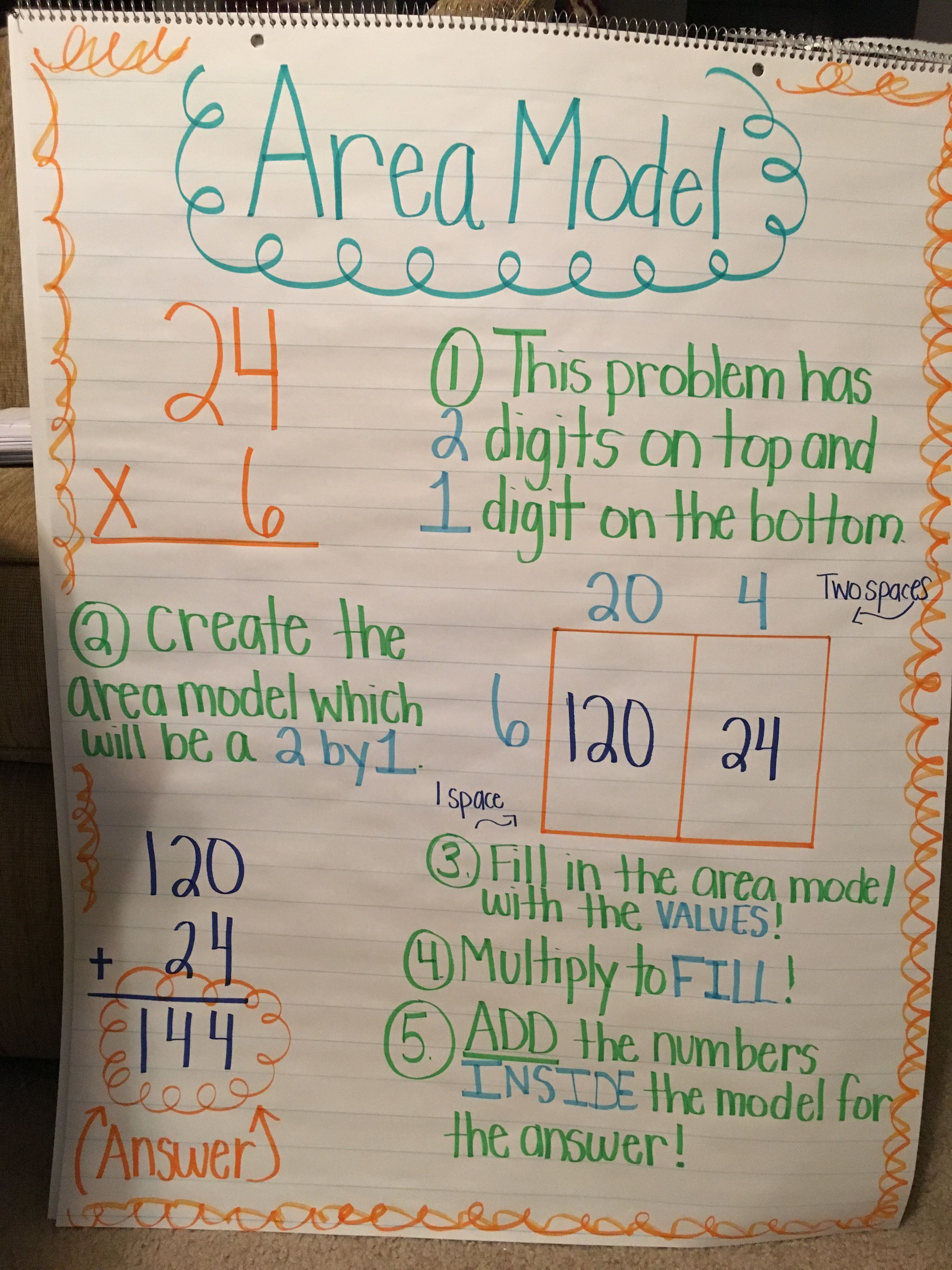 4.NBT.5 multiplication array 4th grade common core | Math ...