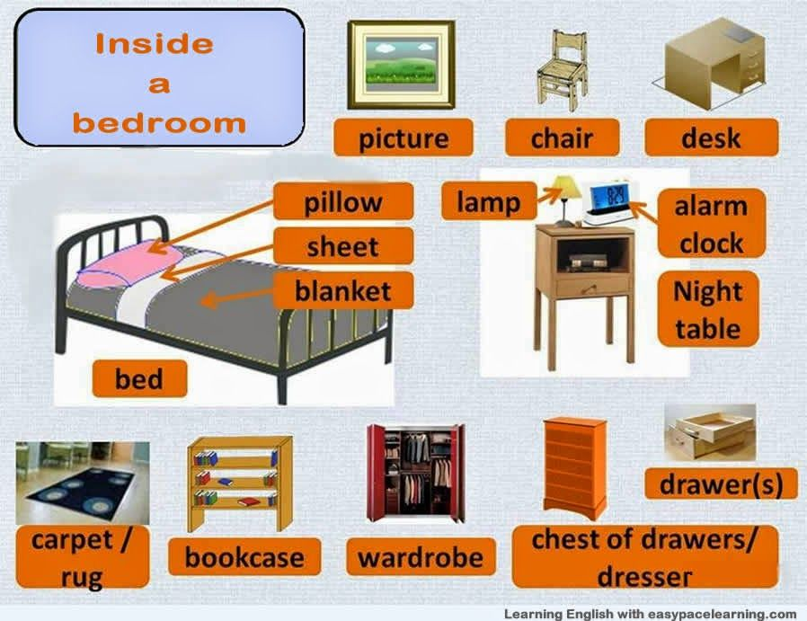 Living Room Furniture Vocabulary Esl Efl Part 7