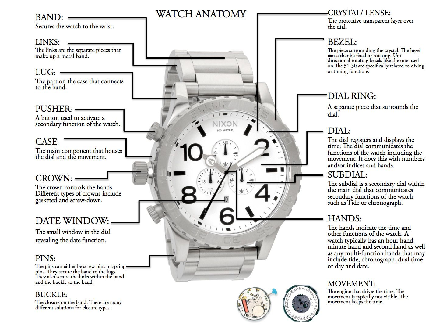 pocket watch movement diagram plot answers parts names do you know watches faces anatomy