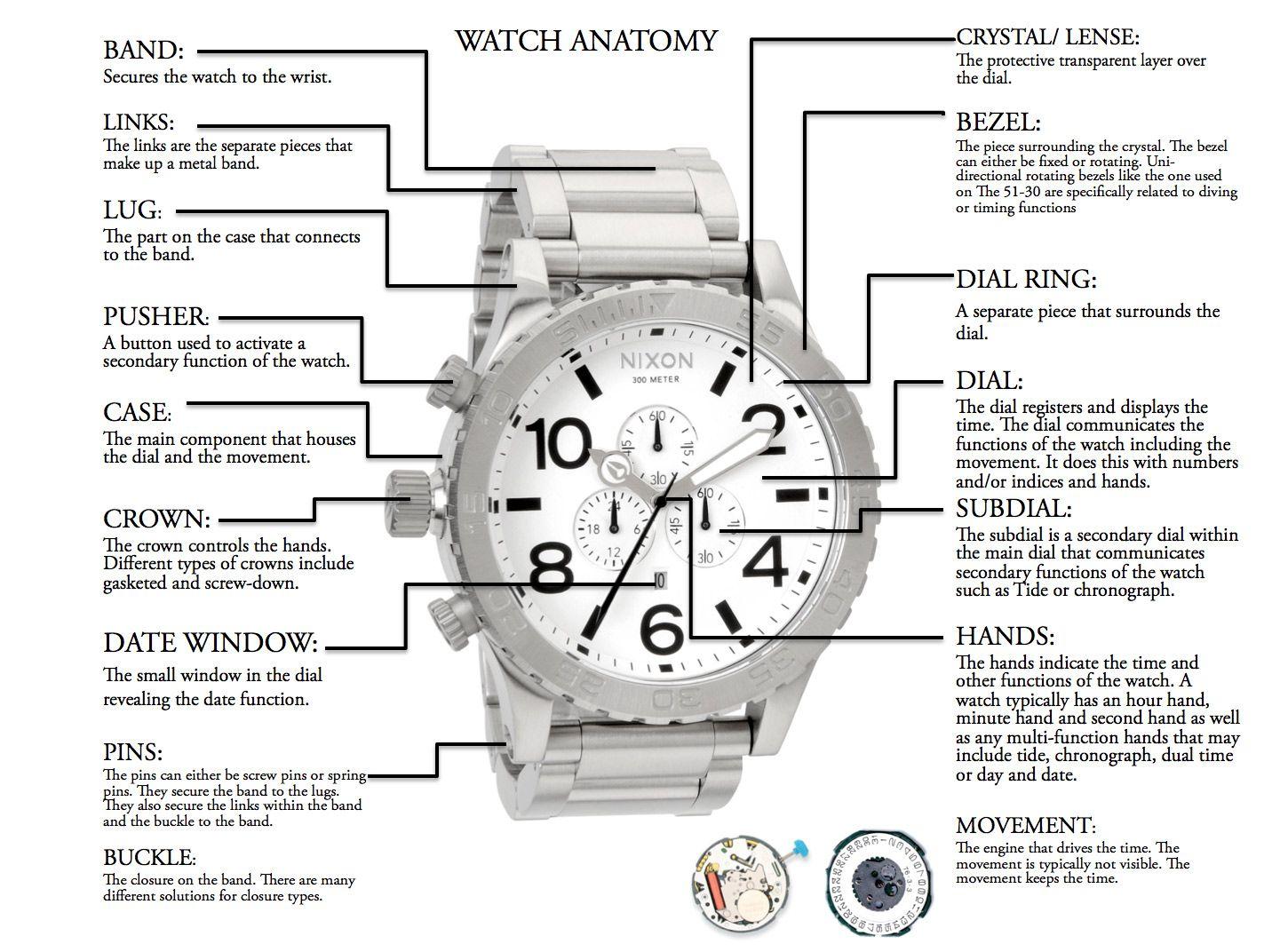 Understanding Nixon Watches