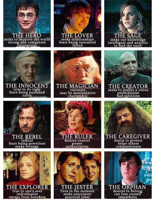 Harry Potter Harry Potter Characters Harry Potter Fandom Harry Potter Obsession