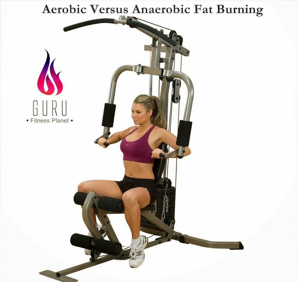 Examples Of Anaerobic Exercise Sport Pinterest Anaerobic
