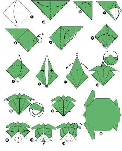 printable origami instructions for kids | Origami turtle, Origami ... | 493x400