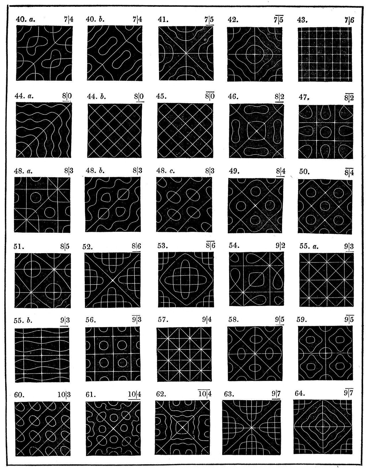 Vibration Patterns Simple Decoration