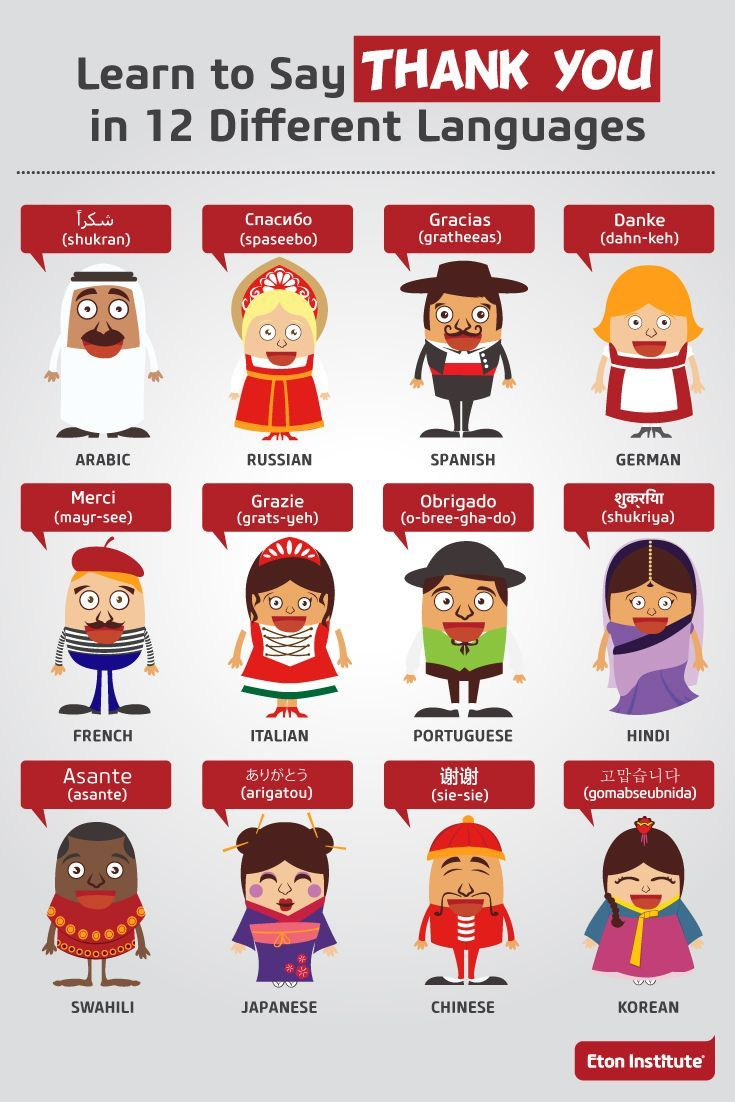 How to say thank you in 12 languages different languages