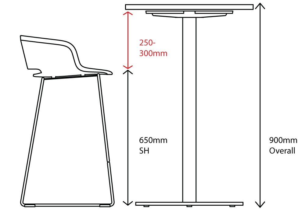 Seat Heights Table Heights Table Height Table Measurements Counter Height Table