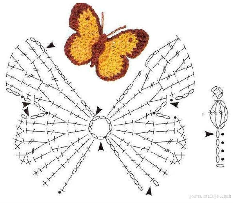 mariposas tejidas a crochet patrones - Buscar con Google | flores a ...