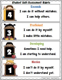 Free Self Assessment  Work    Rubrics Learning Goals