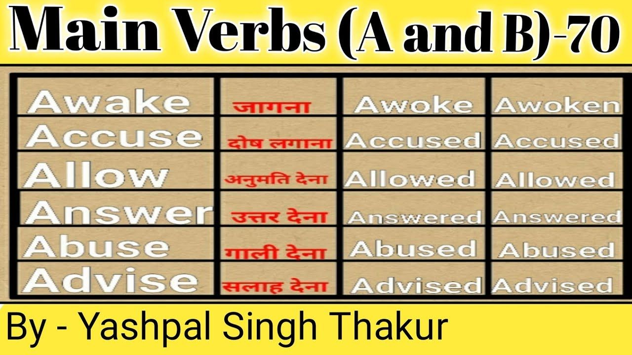 List of 70 Main verbs with Hindi meaning related A and B