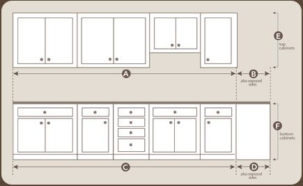 Gentil How To Measure: Rust Oleum Cabinet Transformations®   A Revolutionary  Kitchen Transformation System