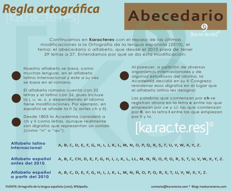 lareglaortografica-abecedario https://maskaracteres.wordpress.com ...